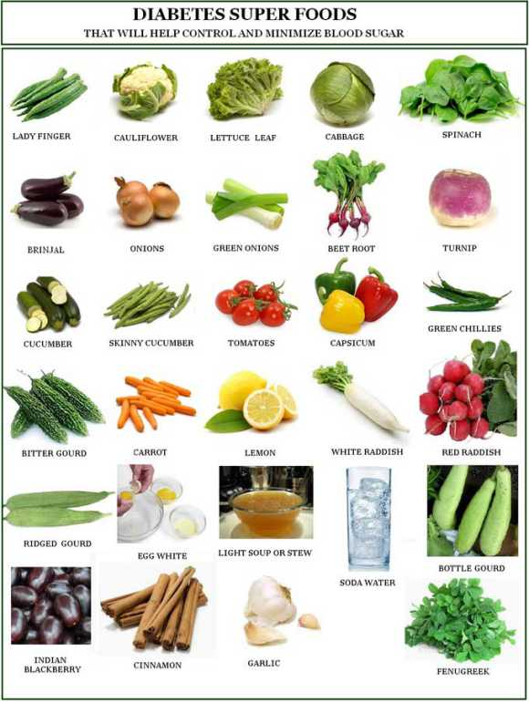 diabetes-food-list