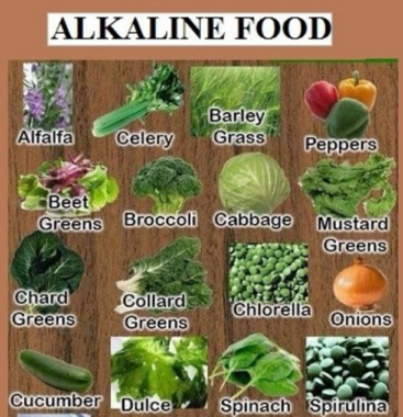 Fight Cancer, Diabetes, Heart Disease and Inflammation with this Alkaline Foods