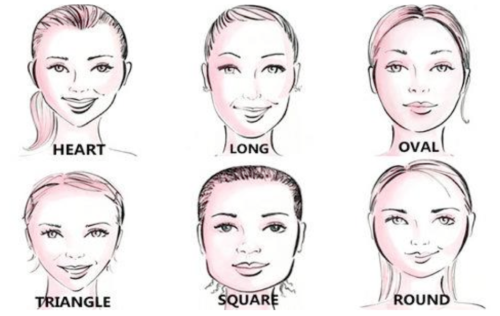 Shape of your Face
